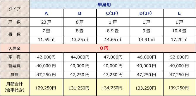 向中野:料金表